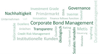 Symbobild Metis Bond Euro Corporate ESG